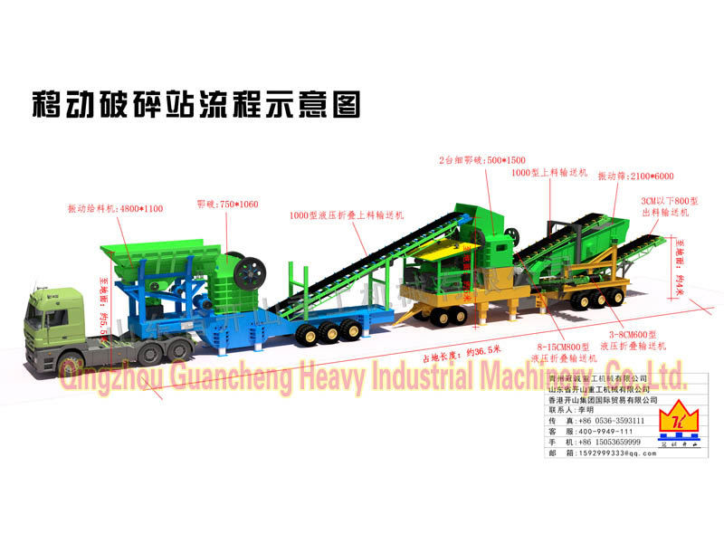 Crushing and screening movable  separating car