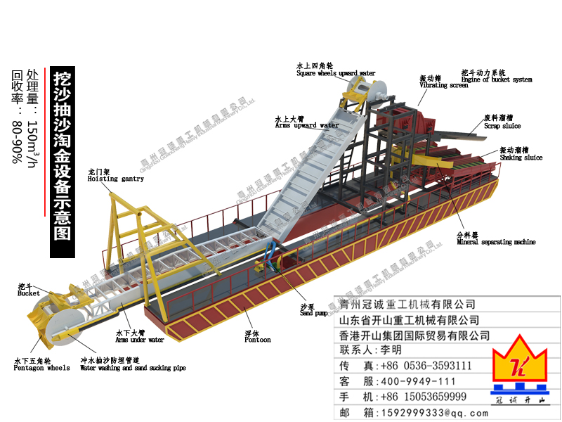 Dredging depth10-12m capacity 150m/hour bucket width:1m gold  separating dredger